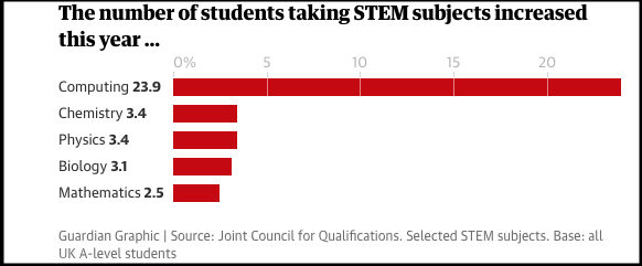Stem-students-UK-1