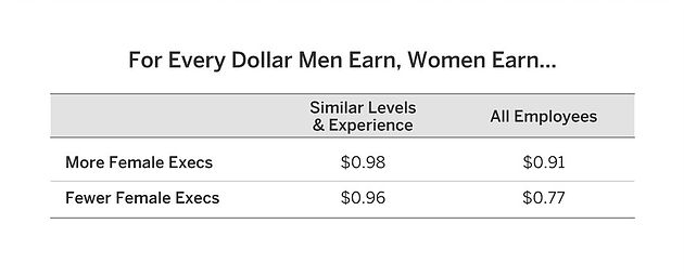 Dollar Men Earn